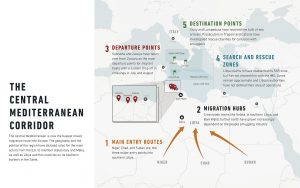 Details of the central Mediterranean passage used by refugees, asylum seekers and migrants